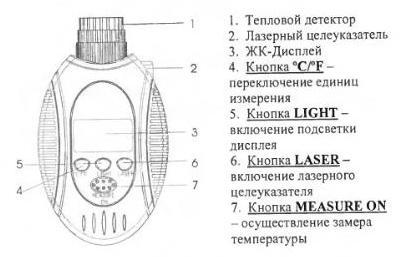 Инструкция по эксплуатации карманный пирометр ARI-101